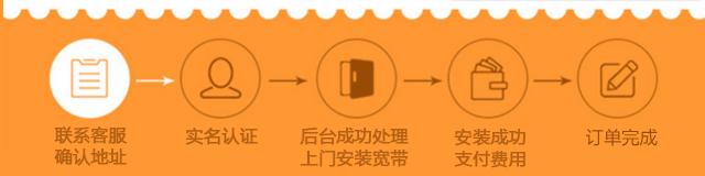 电信营销页办理流程-手机端1.png